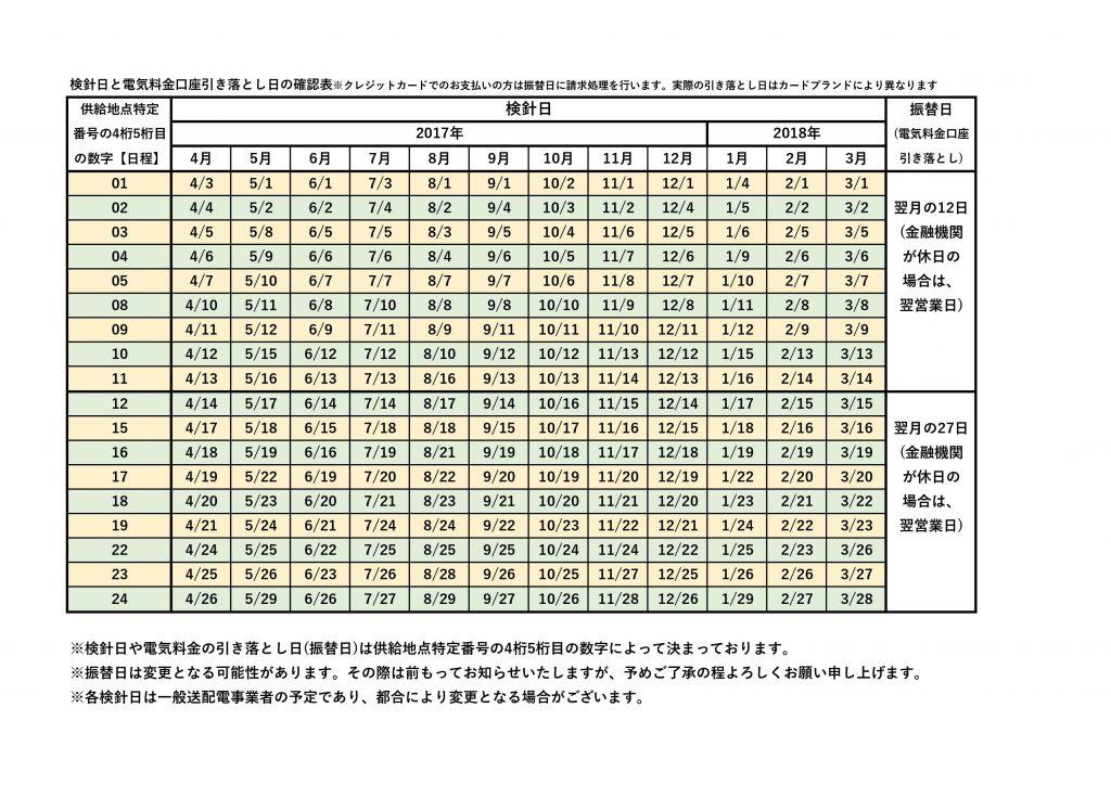 【変更後】検針日と電気料金口座引き落とし日の確認表2